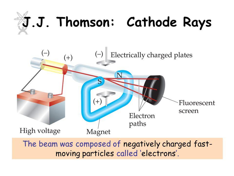 J.J. Thomson: Cathode Rays