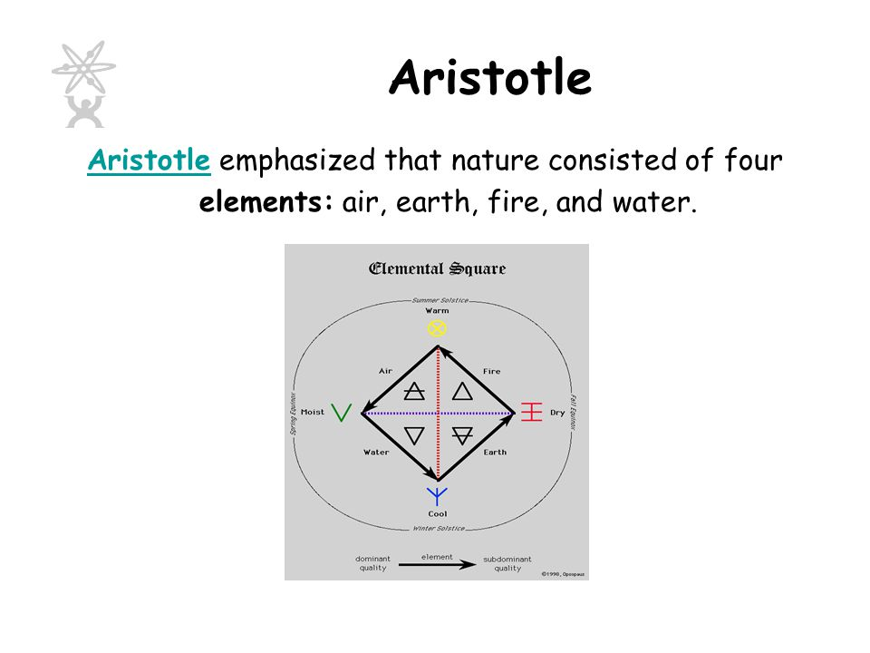 Aristotle Aristotle emphasized that nature consisted of four elements: air, earth, fire, and water.
