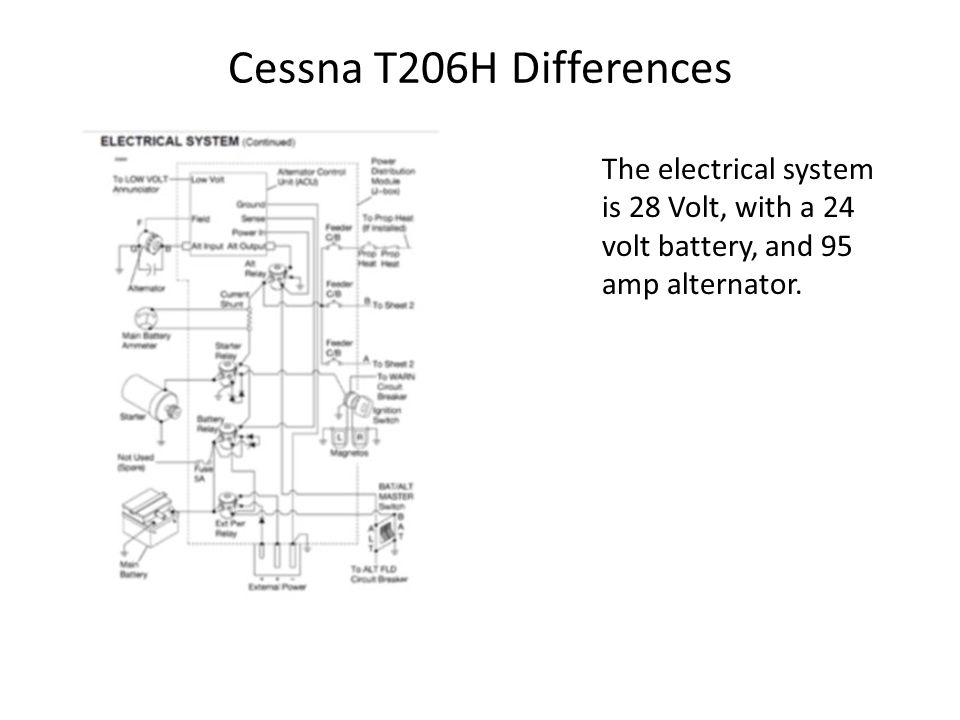 Cessna 172 Alternator Wiring Diagram - Wiring DATA •