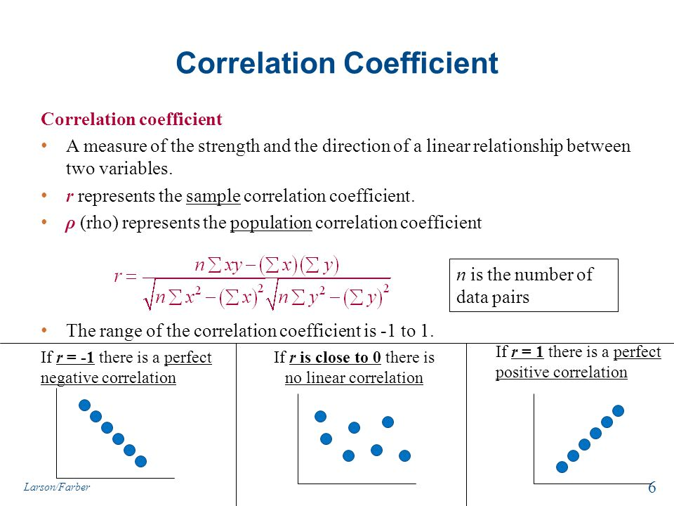 Chapter 9: Correlation and Regression - ppt download