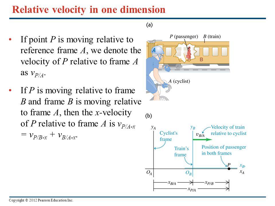 p relative picture