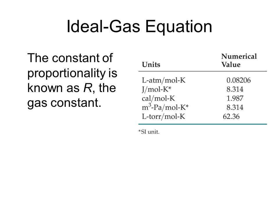 gas constant. 10 ideal-gas equation the constant of proportionality is known as r, gas constant.
