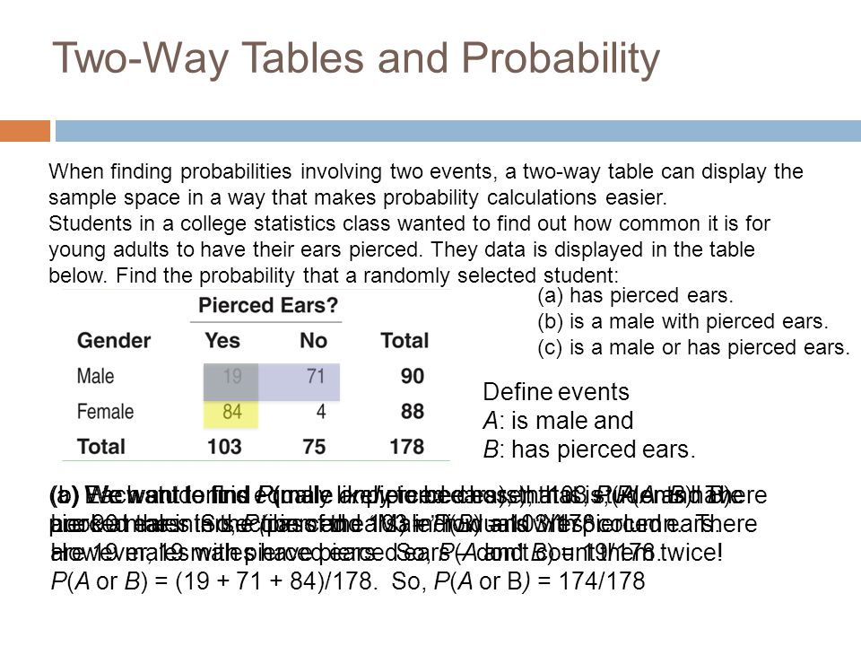 52b two way tables general addition rule and venn diagrams ppt two way tables and probability ccuart Gallery