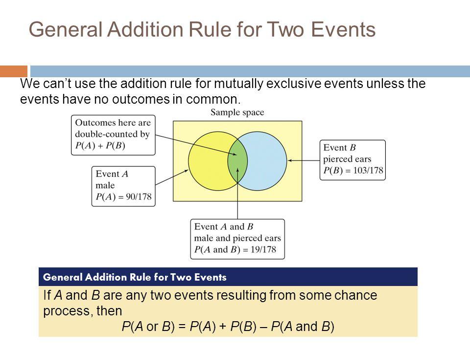 Venn Diagram Three Events Ukrandiffusion