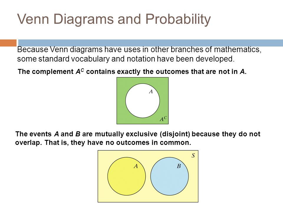 Which two way table contains the same information as the venn which ccuart Images