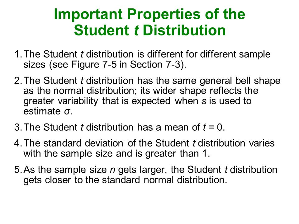 Important Properties of the Student t Distribution