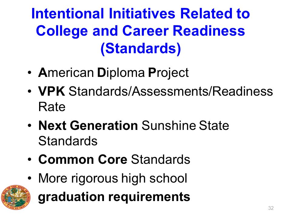 Intentional Initiatives Related to College and Career Readiness (Standards)