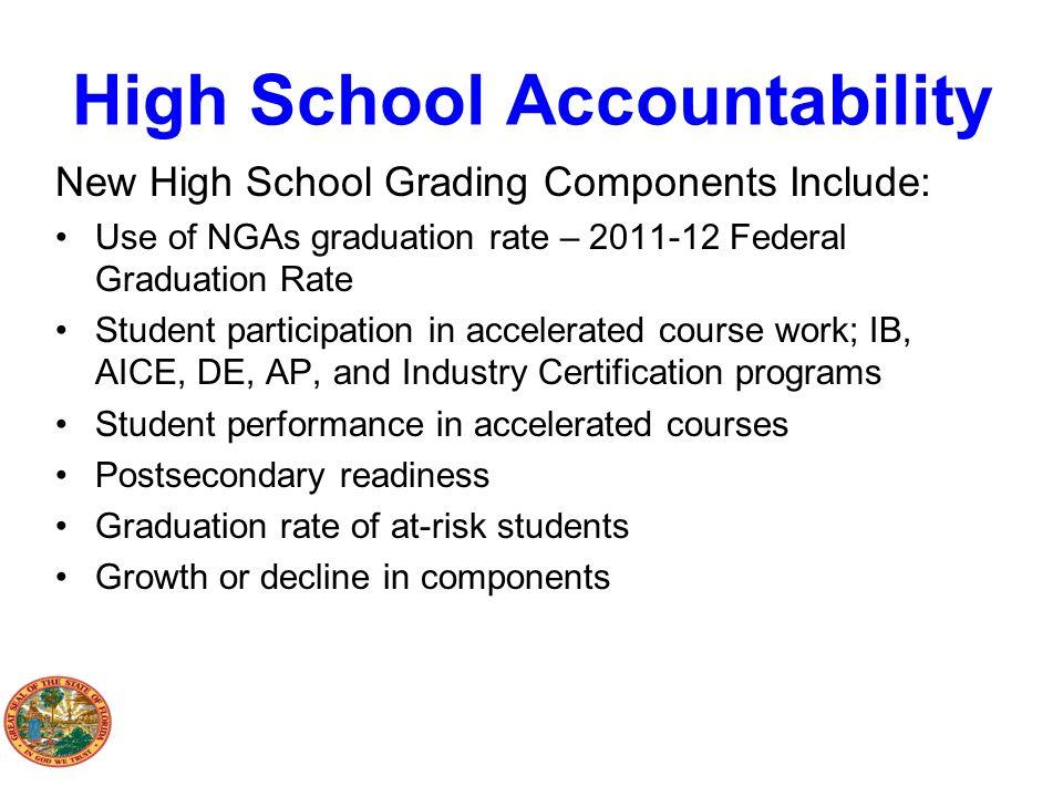 High School Accountability