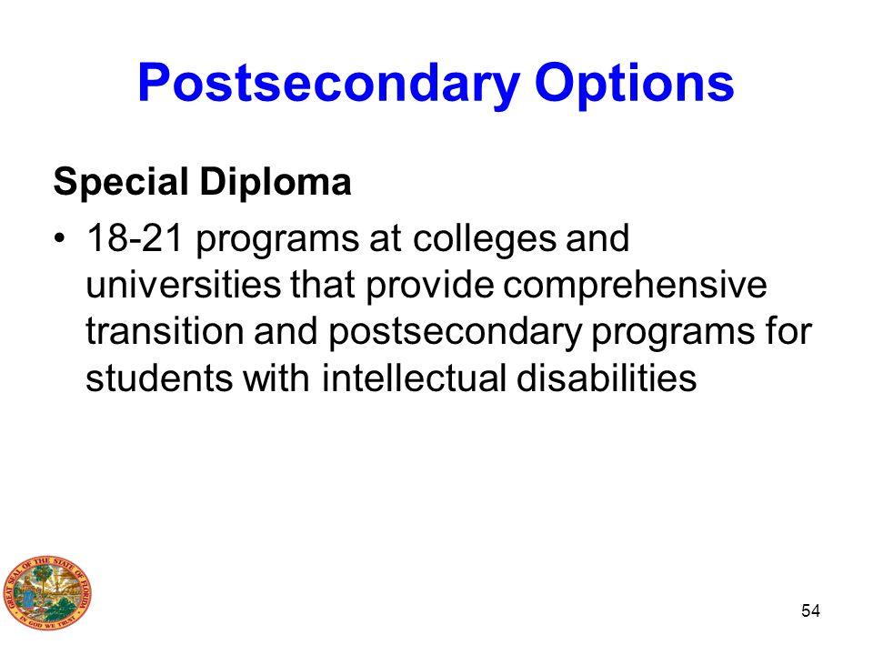 Postsecondary Options