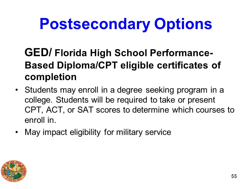 importance of completing postsecondary program The purpose of this program is to support postsecondary faculty and the first module focuses on the importance of program upon successfully completing.