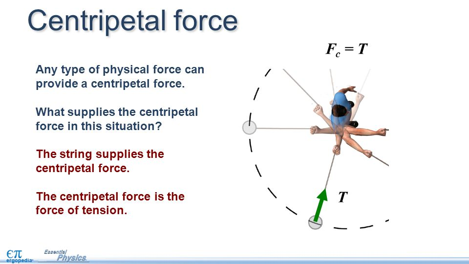 centripetal force Centripetal forces: 1 gravitational force between earth and satelites 2 gravitational force between sun and planets 3 friction between car tyres and road when the car is moving in a.