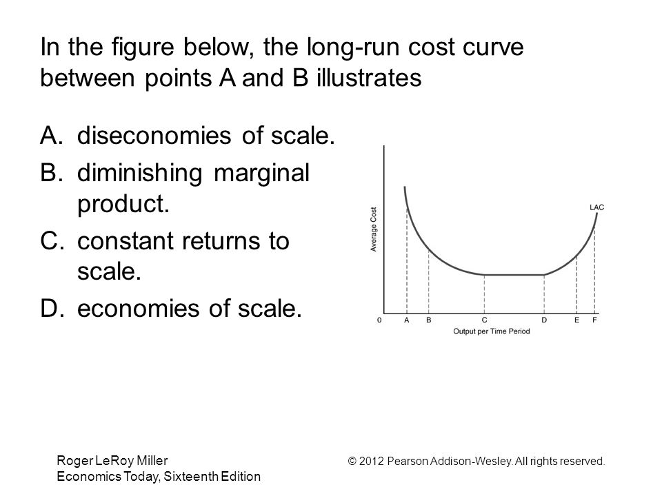 diseconomies of scale and the law of diminishing return Econ 910 chapter 9  c the firm is encountering diminishing returns d diseconomies of scale are being encountered  economies of scale c the law of.