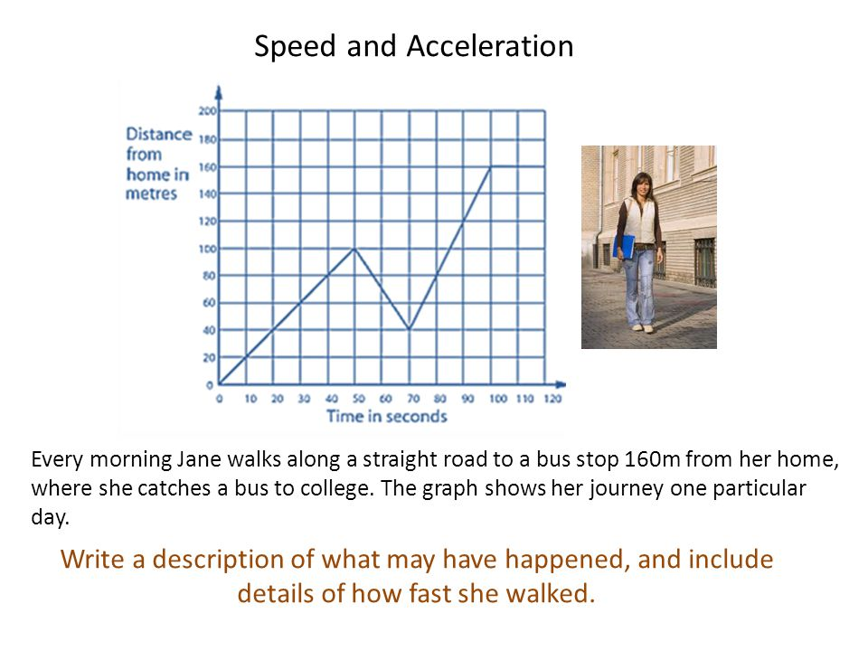 Standards Unit Ss6 Interpreting Distance Time Graphs Ppt Video