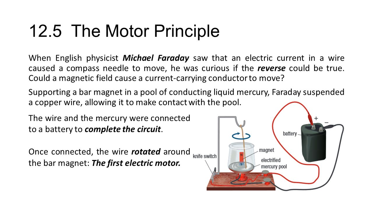 12 5 The Motor Principle When English Physicist Michael Faraday Saw That An Electric Cur In A Wire Caused Comp Needle To Move He Was Curious