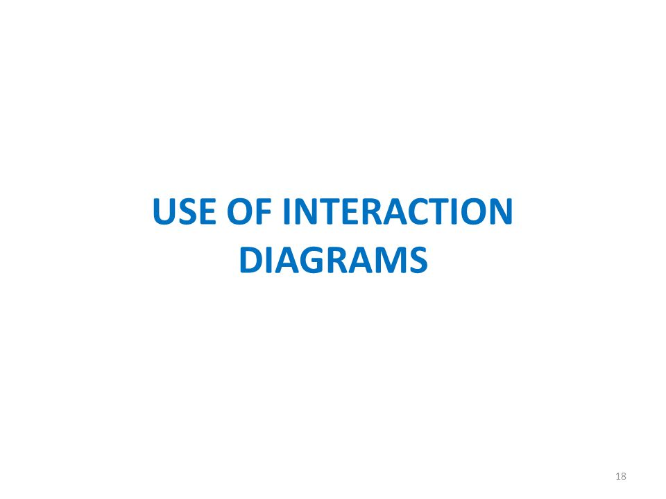how to use interaction diagram for columns