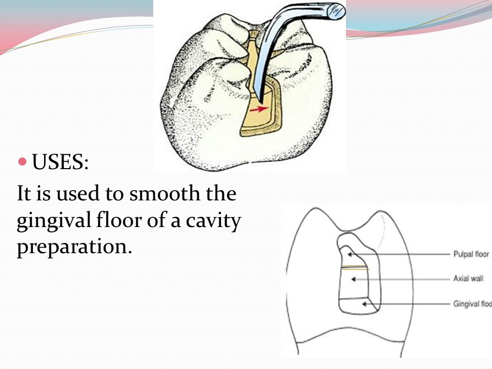 Cutting Instruments Dr Linda Maher Ppt Video Online