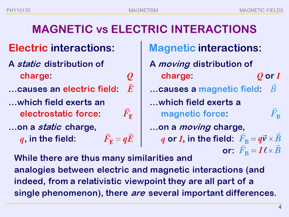 PHY1013S MAGNETIC FIELDS Gregor Leigh - ppt download
