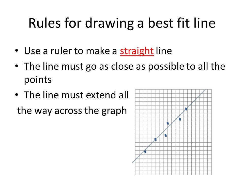 onlinecharttool how to draw line of best fit