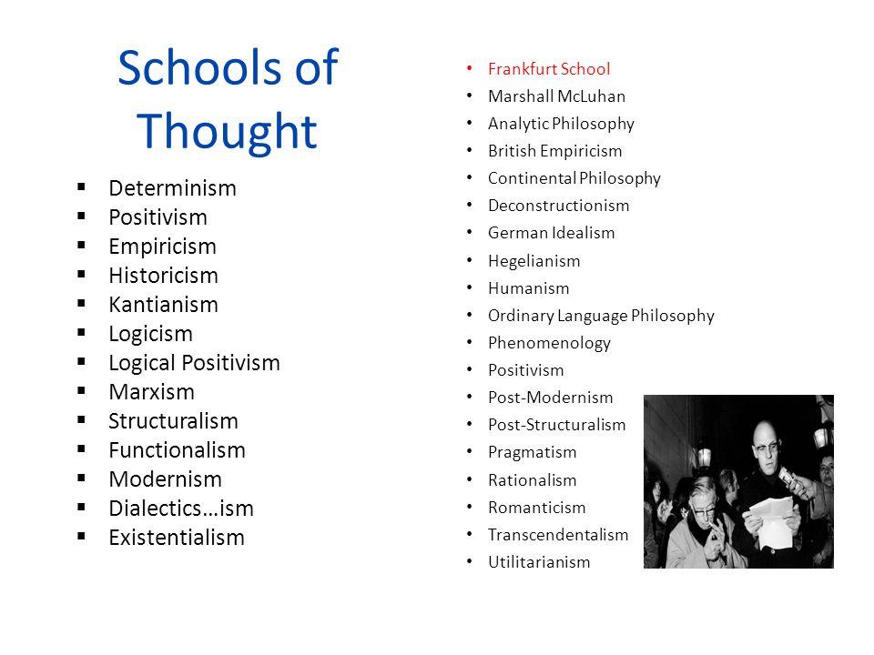 Schools of Thought Determinism Positivism Empiricism Historicism