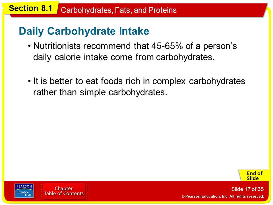 Daily Carbohydrate Intake