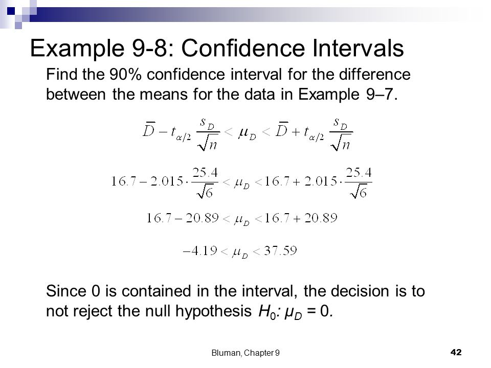 how to find 90 confidence interval for the mean