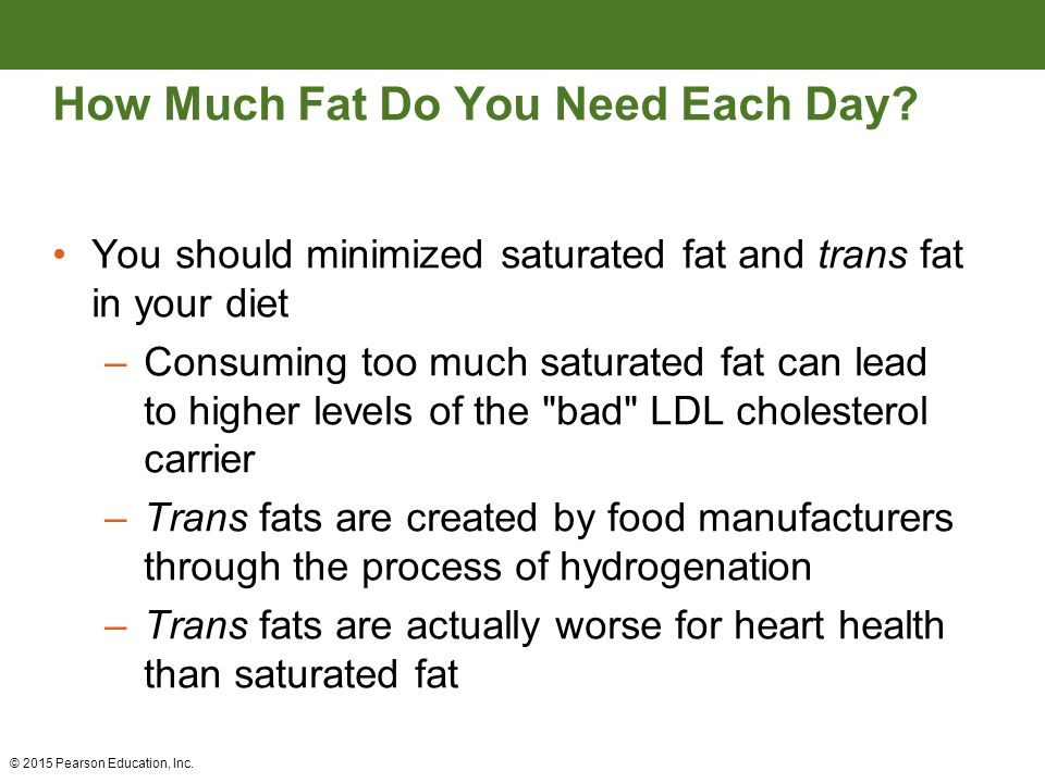 How much fat is needed per day 37