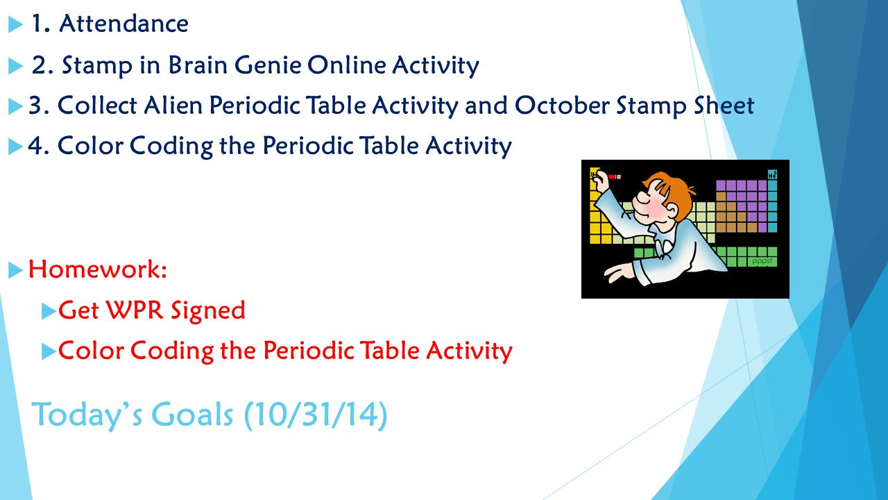 Chemistry daily lesson plans quarter 2 ppt video online download alien periodic table activity 11 todays gamestrikefo Gallery