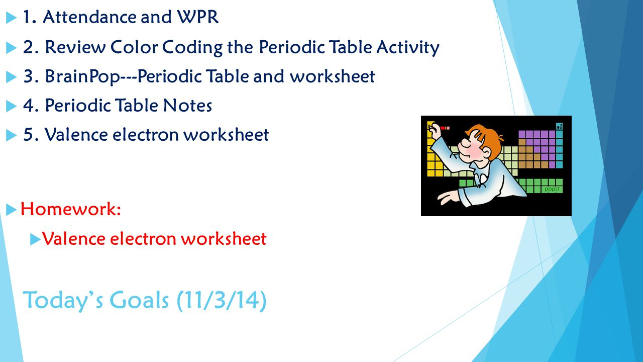 Chemistry daily lesson plans quarter 2 ppt video online download 12 todays gamestrikefo Choice Image