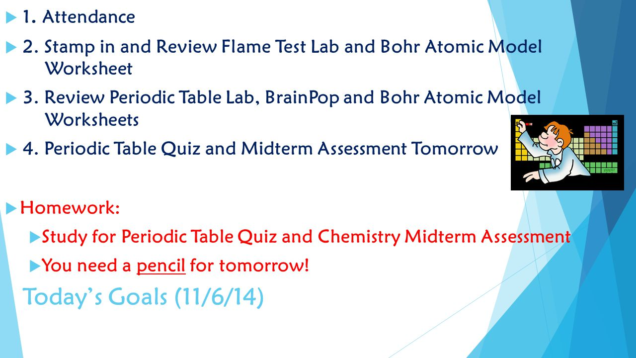 Chemistry daily lesson plans quarter 2 ppt video online download 15 todays urtaz Choice Image