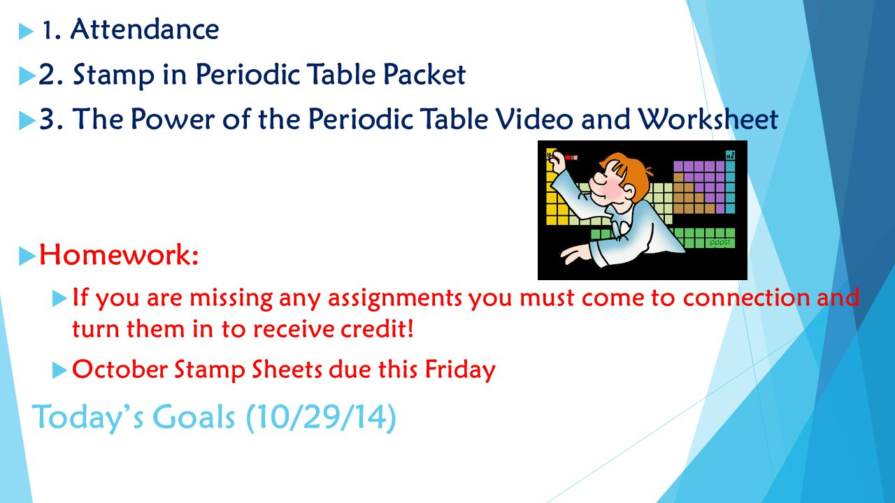 Chemistry daily lesson plans quarter 2 ppt video online download stamp in periodic table packet gamestrikefo Gallery