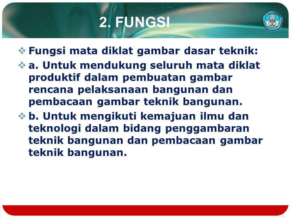 2. FUNGSI Fungsi mata diklat gambar dasar teknik: