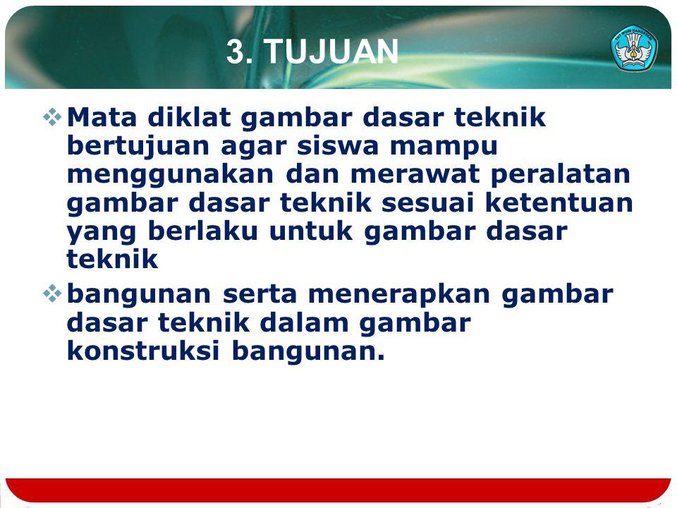 3. TUJUAN