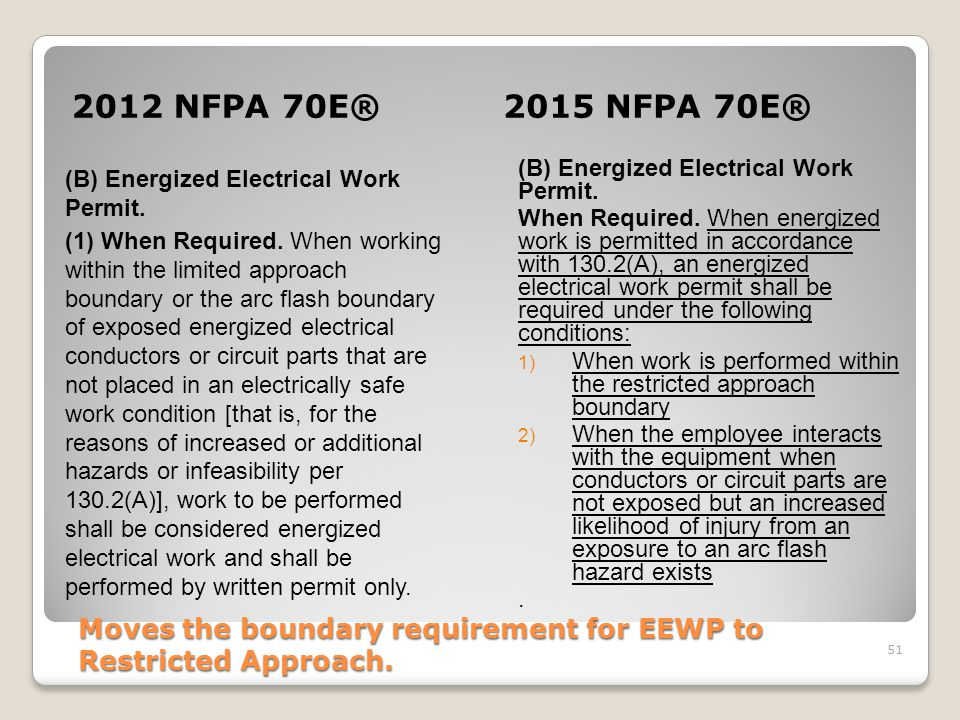 Nfpa 70e energized electrical work permit form olala for Arc flash policy template