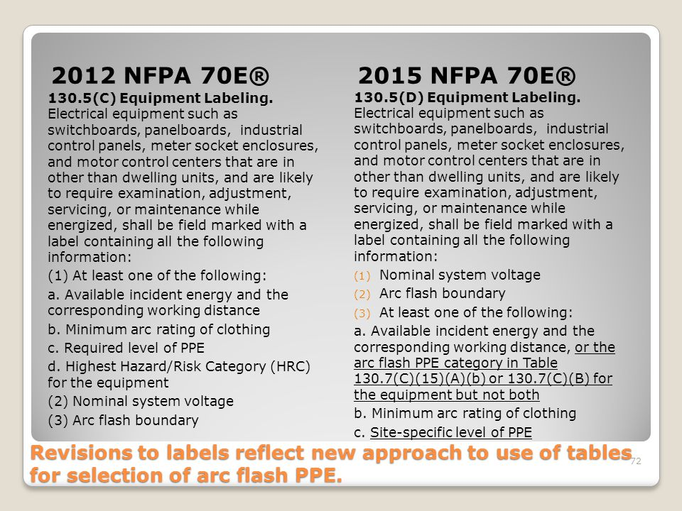 Significant changes to nfpa 70e ppt download for Nfpa 72 99 table 7 3 1