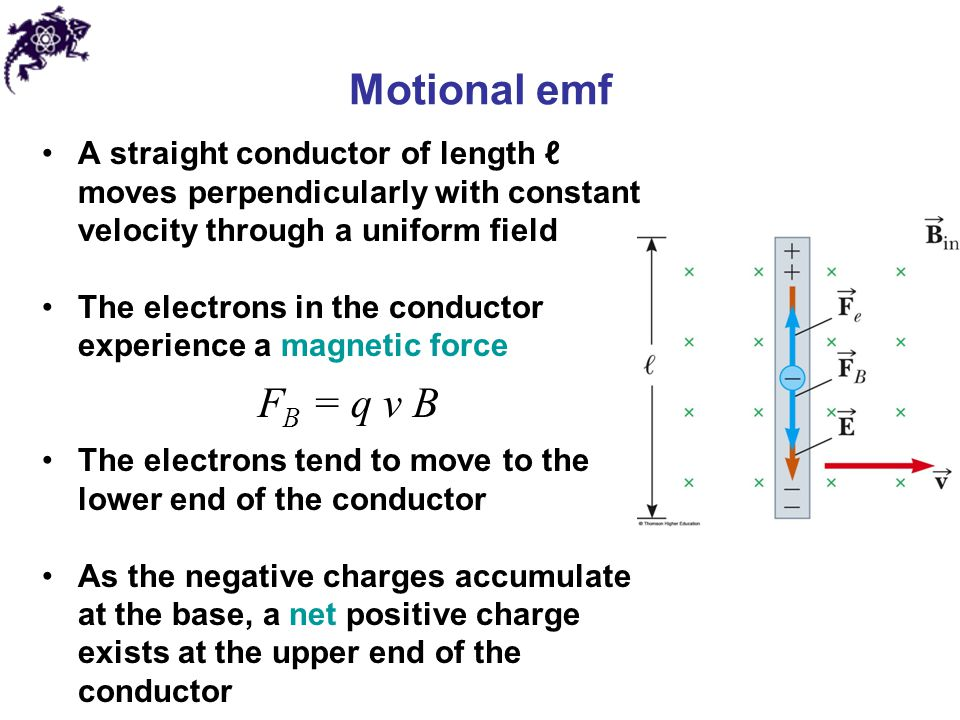 Motional emf A straight conductor of length ℓ moves perpendicularly with constant velocity through a uniform field.