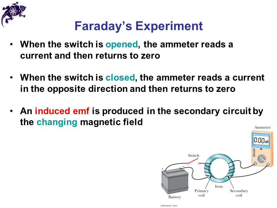 Faraday's Experiment When the switch is opened, the ammeter reads a current and then returns to zero.