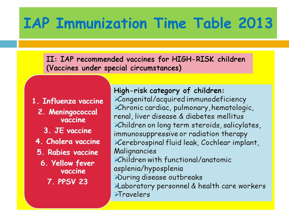 IAP Immunization Time Table 2013