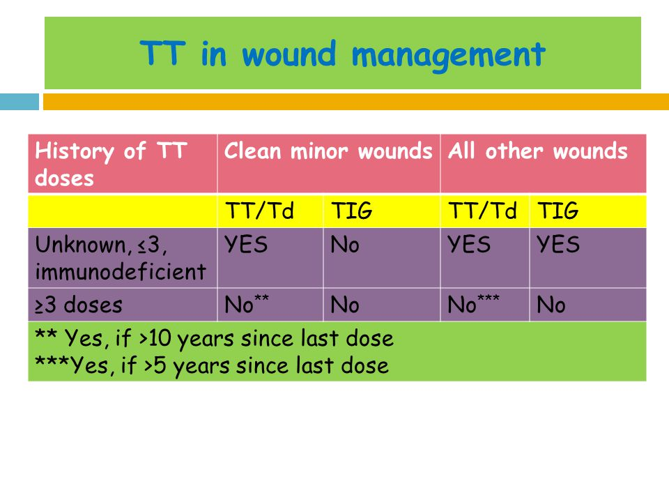 TT in wound management History of TT doses Clean minor wounds