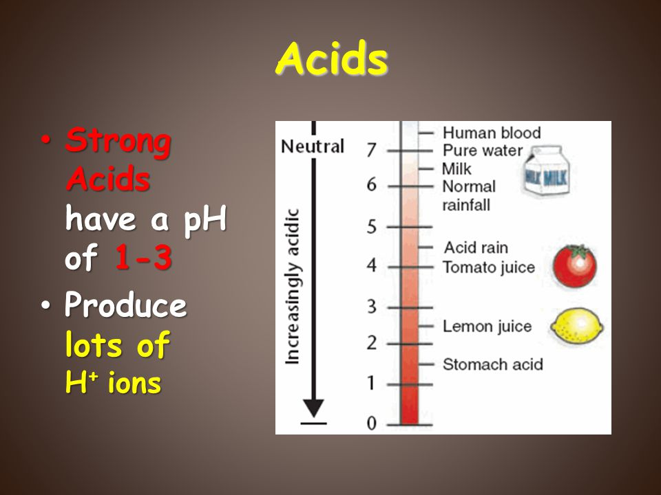 Acids Strong Acids have a pH of 1-3 Produce lots of H+ ions