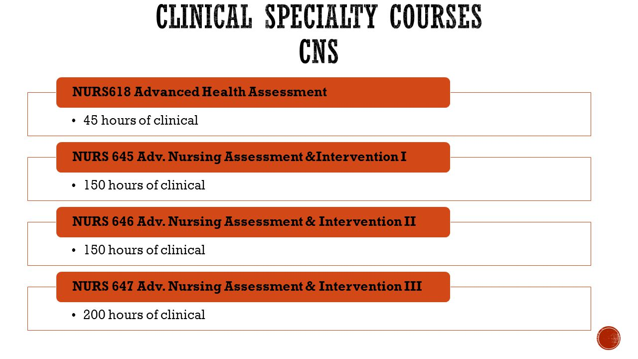 Clinical nurse specialist clinical experience ppt video online 10 clinical specialty courses cns xflitez Gallery
