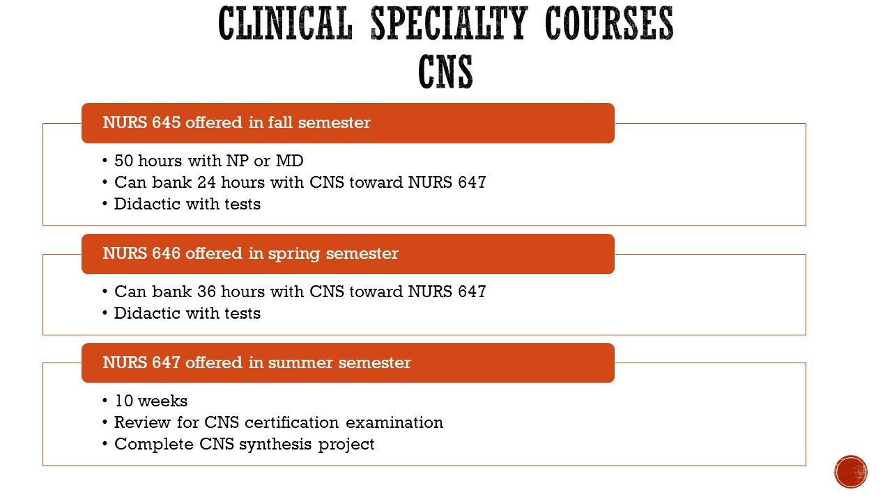 Clinical nurse specialist clinical experience ppt video online 11 clinical specialty courses cns xflitez Gallery