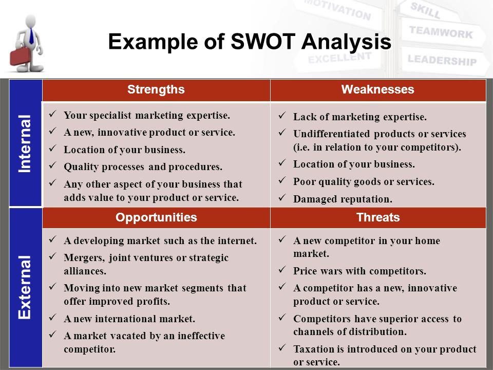 strategic management and swot analysis When you're finished with the swot and tows analysis, you'll have an insightful look at your business that's accompanied by a list of strategies that you can implement to better your business take this list of strategies and start implementing them.