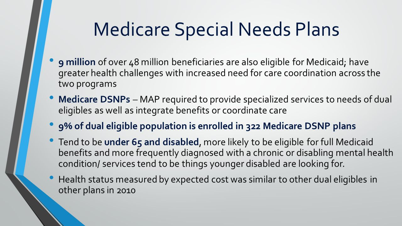 Medicare Special Needs Plans Apply For Unemploymentpensation In Florida How  To File For Disability In Florida