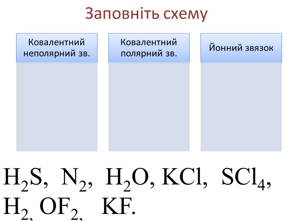 H2S, N2, H2O, KCl, SCl4, Н2, OF2, KF. Заповніть схему