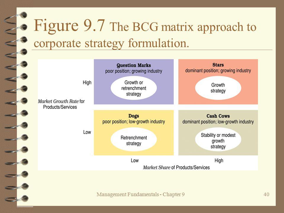 management fundamentals canadian edition schermerhorn wright pdf