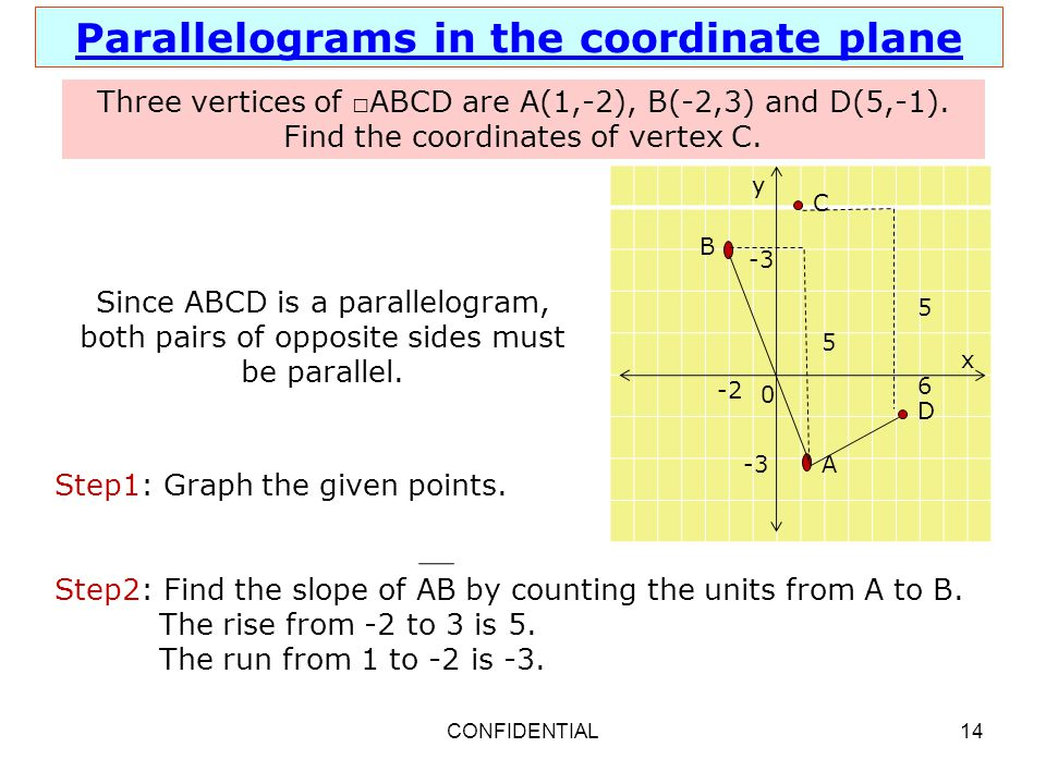 how to find height of parallelogram with coordinates