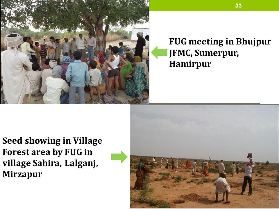 FUG meeting in Bhujpur JFMC, Sumerpur, Hamirpur