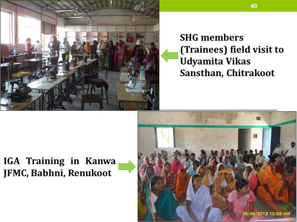 SHG members (Trainees) field visit to Udyamita Vikas Sansthan, Chitrakoot
