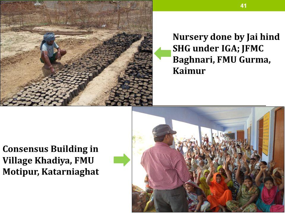 Nursery done by Jai hind SHG under IGA; JFMC Baghnari, FMU Gurma, Kaimur