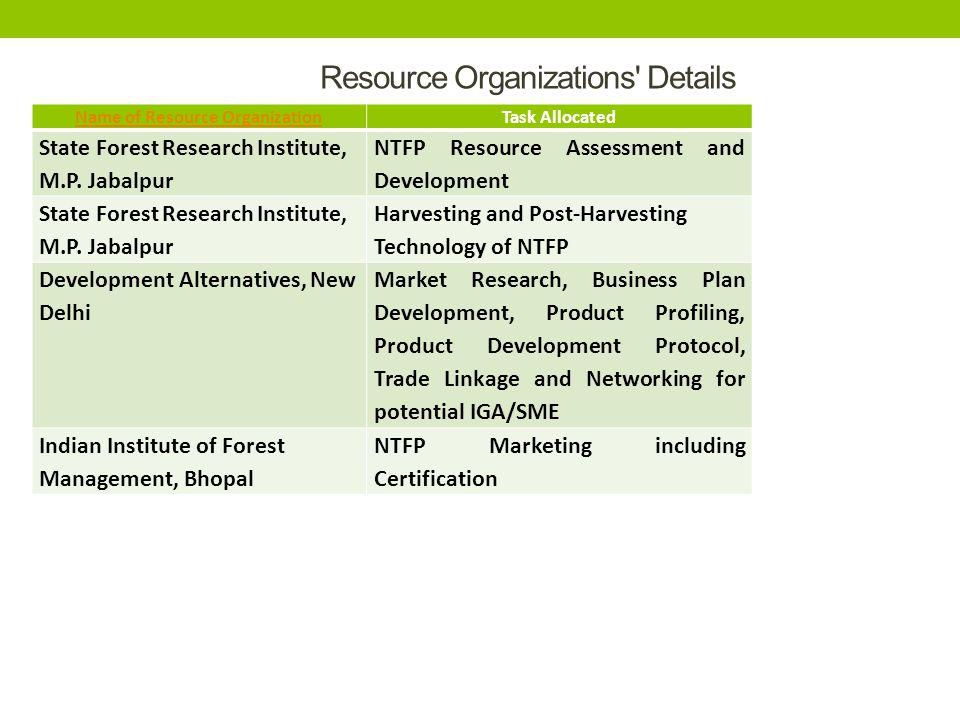 Resource Organizations Details